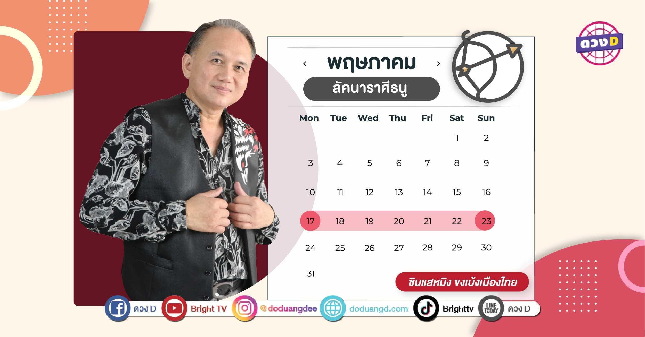 """(ลัคนาราศีธนู) """"ซินแสหมิง"""" ทำนายดวงชะตารายสัปดาห์ ประจำวันที่ 17-23 พฤษภาคม 2564"""